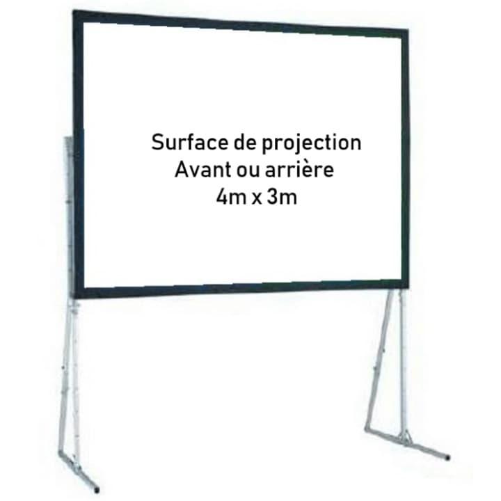 écran de projecteur